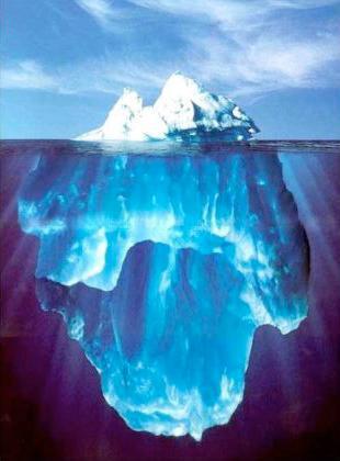 voorstelling van de verhouding van het bewustzijn ten opzichte van het onderbewustzijn